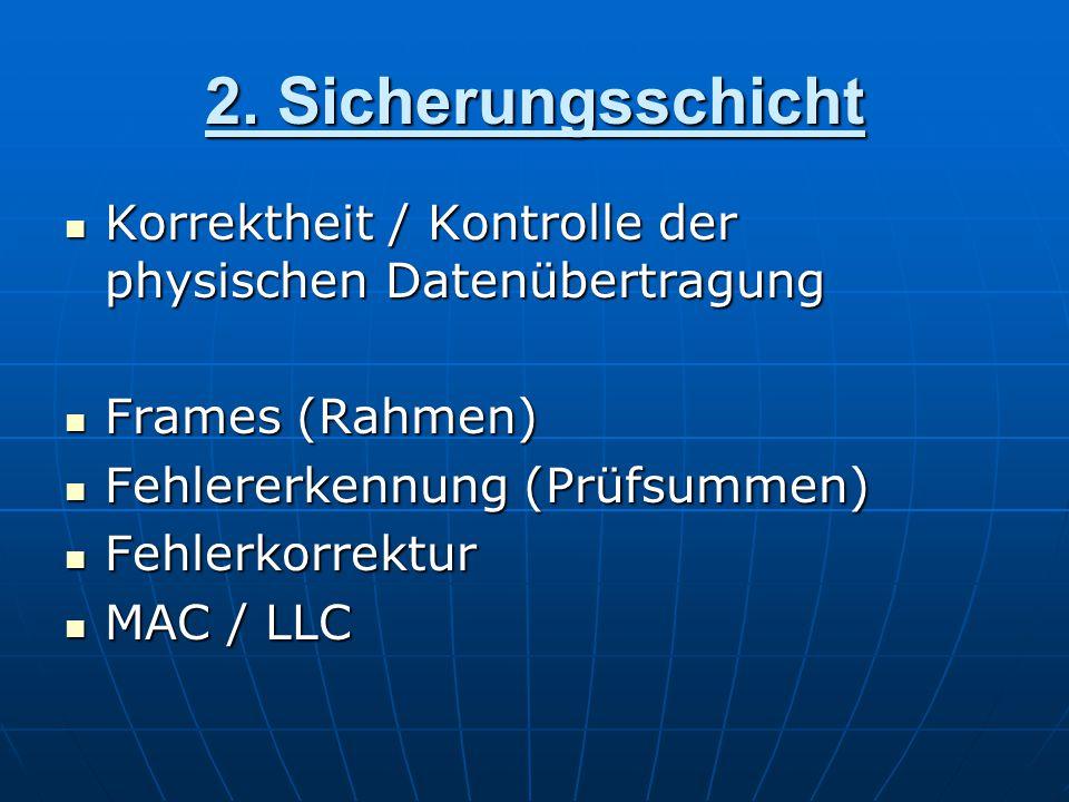 2. Sicherungsschicht Korrektheit / Kontrolle der physischen Datenübertragung Korrektheit / Kontrolle der physischen Datenübertragung Frames (Rahmen) F