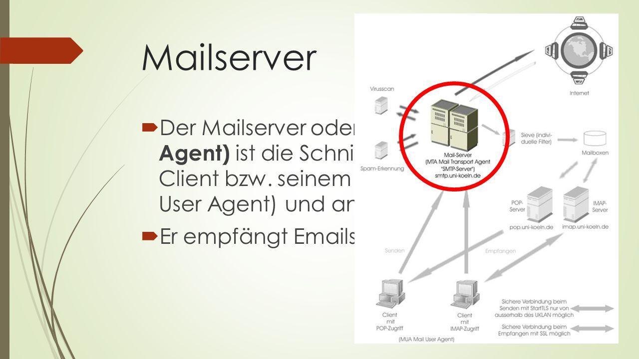 Mailserver  Der Mailserver oder MTA (Mail Transport Agent) ist die Schnittstelle zwischen dem Client bzw. seinem Mailprogramm (Mail User Agent) und a