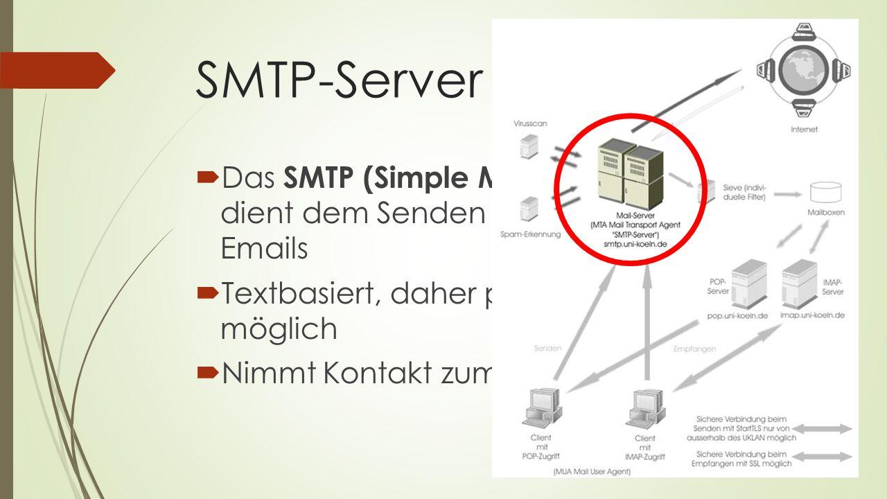 SMTP-Server  Das SMTP (Simple Mail Transfer Protocol) dient dem Senden und Weiterleiten der Emails  Textbasiert, daher per Hand über Konsole möglich