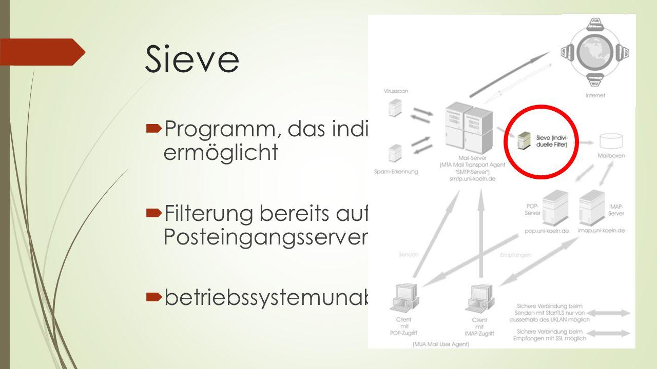 Sieve  Programm, das individuelle E-Mail-Filter ermöglicht  Filterung bereits auf dem Posteingangsserver möglich  betriebssystemunabhängig