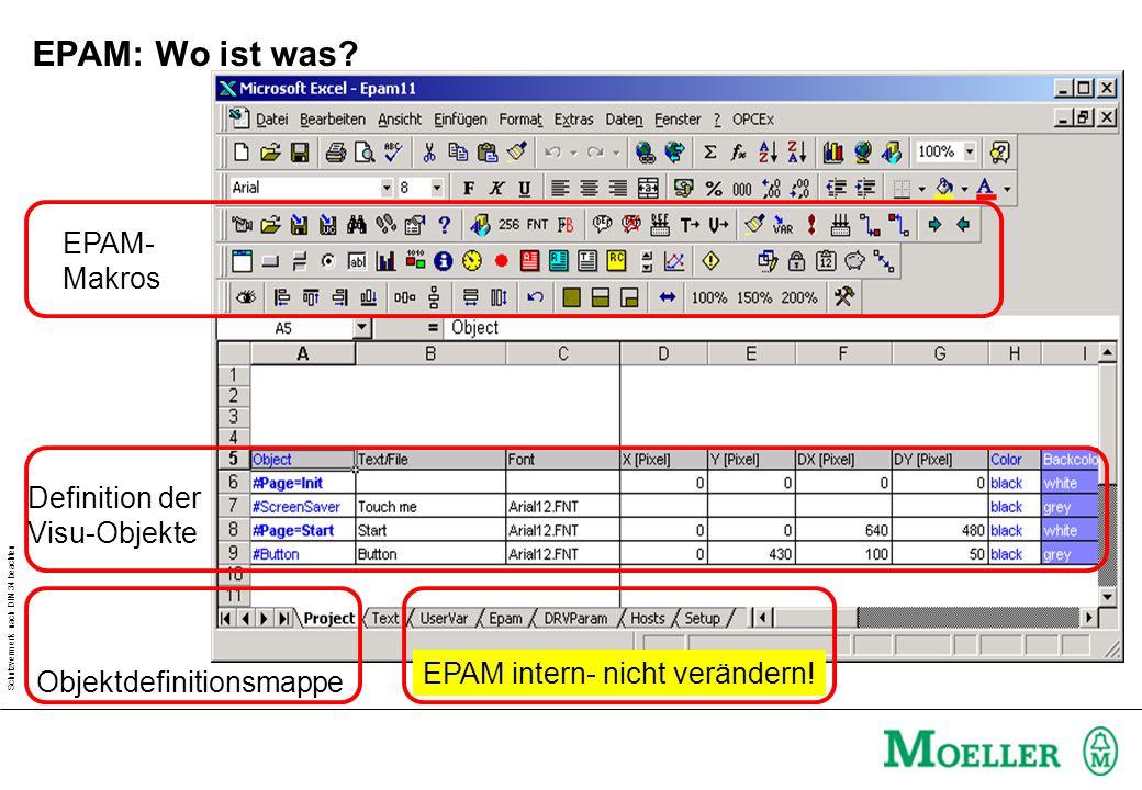 Schutzvermerk nach DIN 34 beachten Plazierung von Objekten im EPAM Button Start 0 640 0 480 X Y DX DY