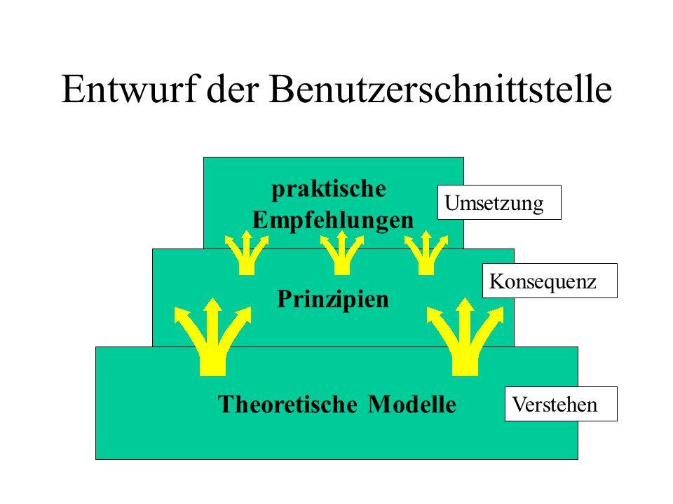 Entwurf der Benutzerschnittstelle Theoretische Modelle Prinzipien praktische Empfehlungen Verstehen Konsequenz Umsetzung