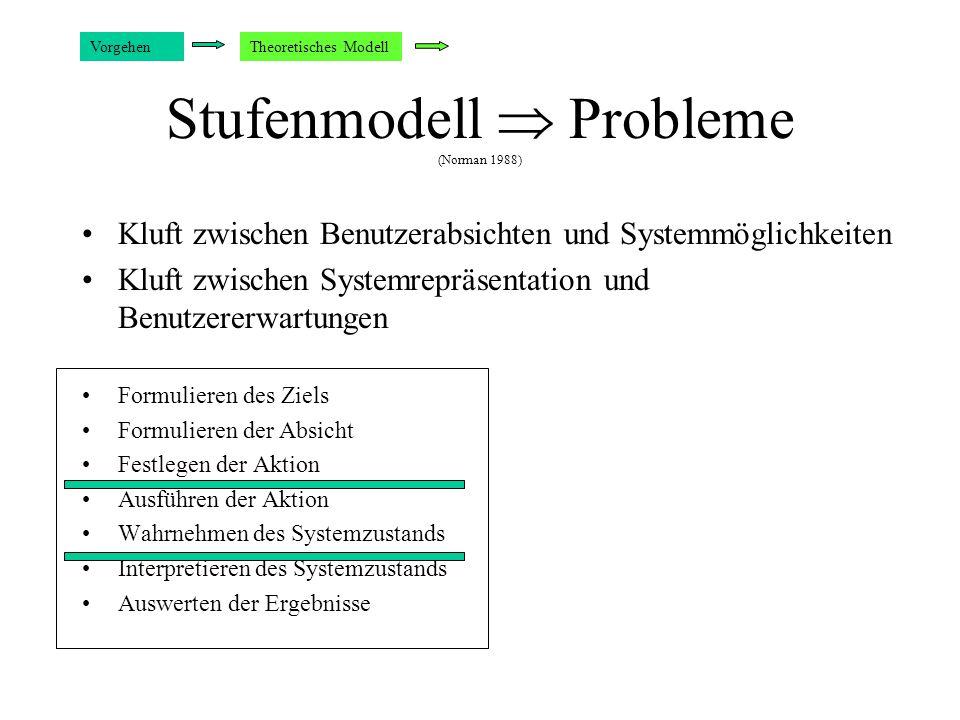 Stufenmodell  Probleme (Norman 1988) Kluft zwischen Benutzerabsichten und Systemmöglichkeiten Kluft zwischen Systemrepräsentation und Benutzererwartungen Formulieren des Ziels Formulieren der Absicht Festlegen der Aktion Ausführen der Aktion Wahrnehmen des Systemzustands Interpretieren des Systemzustands Auswerten der Ergebnisse VorgehenTheoretisches Modell