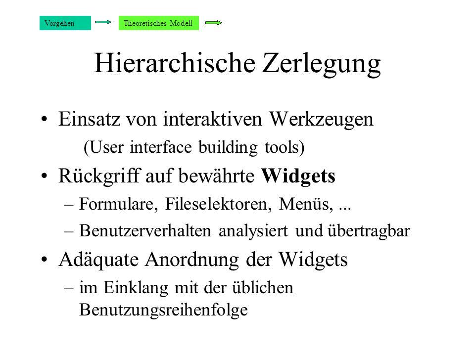 Hierarchische Zerlegung Einsatz von interaktiven Werkzeugen (User interface building tools) Rückgriff auf bewährte Widgets –Formulare, Fileselektoren, Menüs,...