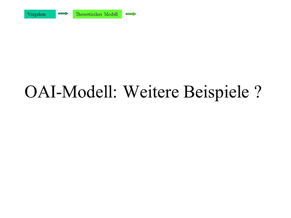OAI-Modell: Weitere Beispiele ? VorgehenTheoretisches Modell