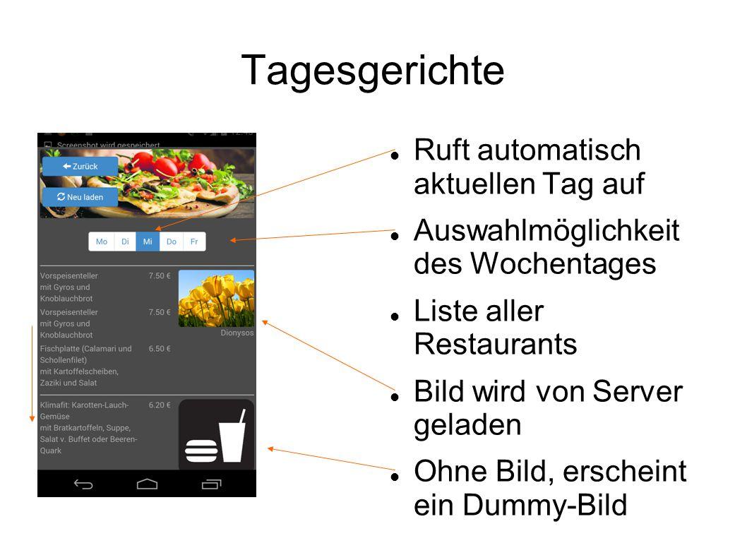 Tagesgerichte Ruft automatisch aktuellen Tag auf Auswahlmöglichkeit des Wochentages Liste aller Restaurants Bild wird von Server geladen Ohne Bild, er