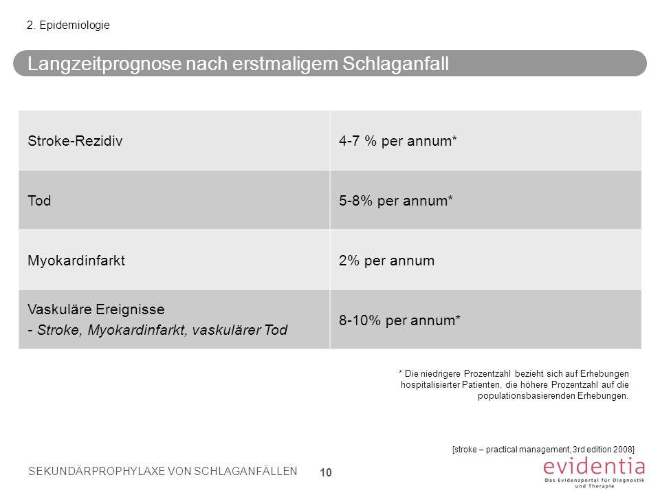 2. Epidemiologie * Die niedrigere Prozentzahl bezieht sich auf Erhebungen hospitalisierter Patienten, die höhere Prozentzahl auf die populationsbasier