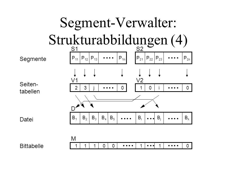 Segment-Verwalter: Strukturabbildungen (4) Segmente Seiten- tabellen Datei Bittabelle S1S2 V1V2 D M 23j10i00 11100110 B1B1 B2B2 B3B3 B4B4 B5B5 BiBi BjBj BkBk P 11 P 12 P 13 P 1n P 21 P 22 P 23 P 2n