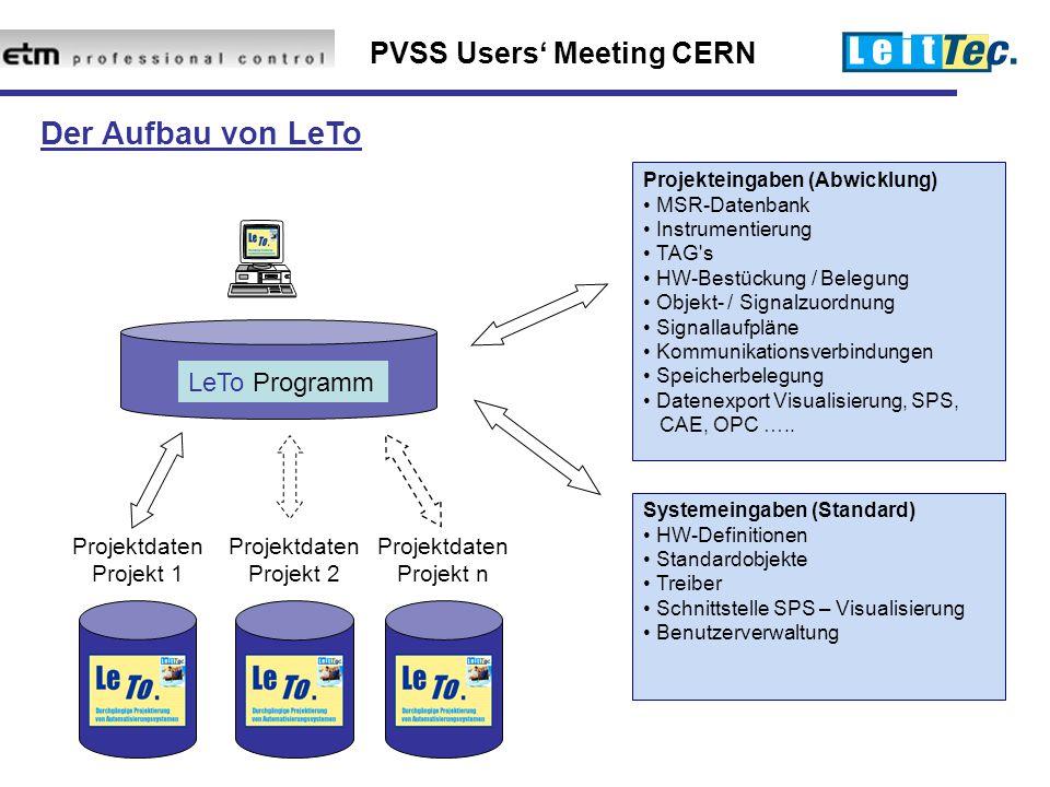 PVSS Users' Meeting CERN LeTo Programm Projektdaten Projekt 1 Projektdaten Projekt 2 Projektdaten Projekt n Projekteingaben (Abwicklung) MSR-Datenbank Instrumentierung TAG s HW-Bestückung / Belegung Objekt- / Signalzuordnung Signallaufpläne Kommunikationsverbindungen Speicherbelegung Datenexport Visualisierung, SPS, CAE, OPC …..