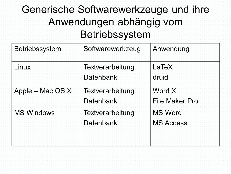 Generische Softwarewerkzeuge und ihre Anwendungen abhängig vom Betriebssystem BetriebssystemSoftwarewerkzeugAnwendung LinuxTextverarbeitung Datenbank
