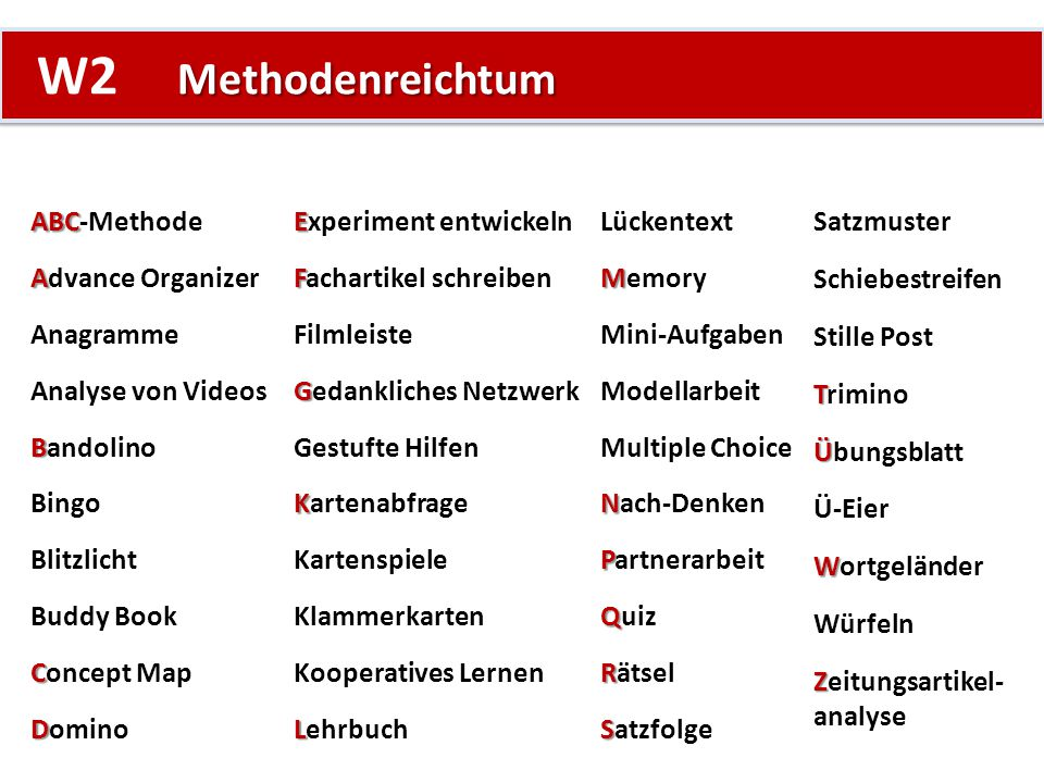 Methodenreichtum W2 Methodenreichtum ABC ABC-Methode A Advance Organizer Anagramme Z Zeitungsartikel- analyse Analyse von Videos Buddy Book B Bandolin