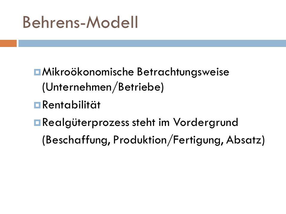 Behrens-Modell  Mikroökonomische Betrachtungsweise (Unternehmen/Betriebe)  Rentabilität  Realgüterprozess steht im Vordergrund (Beschaffung, Produktion/Fertigung, Absatz)