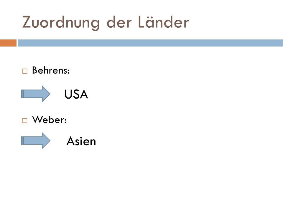 Zuordnung der Länder  Behrens:  Weber: USA Asien