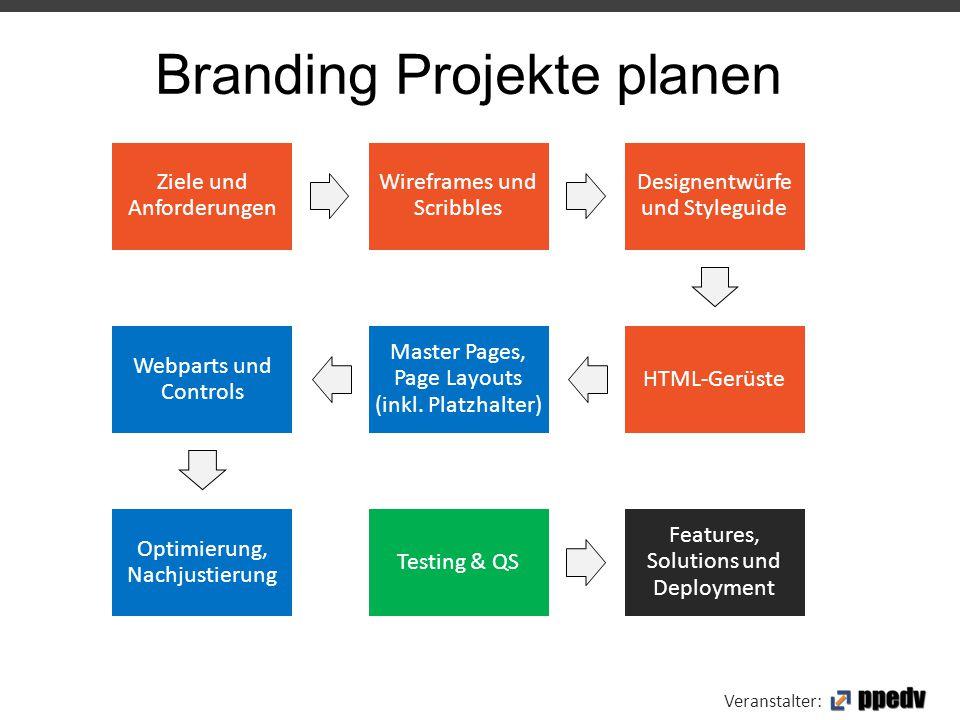 Veranstalter: Branding Projekte planen Ziele und Anforderungen Wireframes und Scribbles Designentwürfe und Styleguide HTML-Gerüste Master Pages, Page
