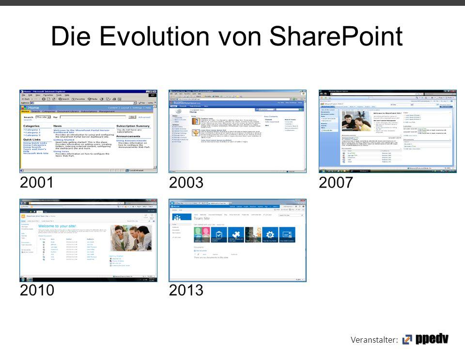 Veranstalter: Die Evolution von SharePoint 20032007 20102013 2001