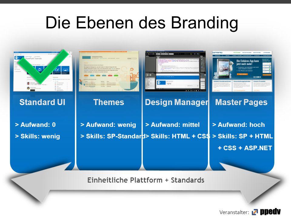 Veranstalter: Die Ebenen des Branding Standard UIThemesDesign ManagerMaster Pages Einheitliche Plattform + Standards > Aufwand: 0 > Skills: wenig > Au