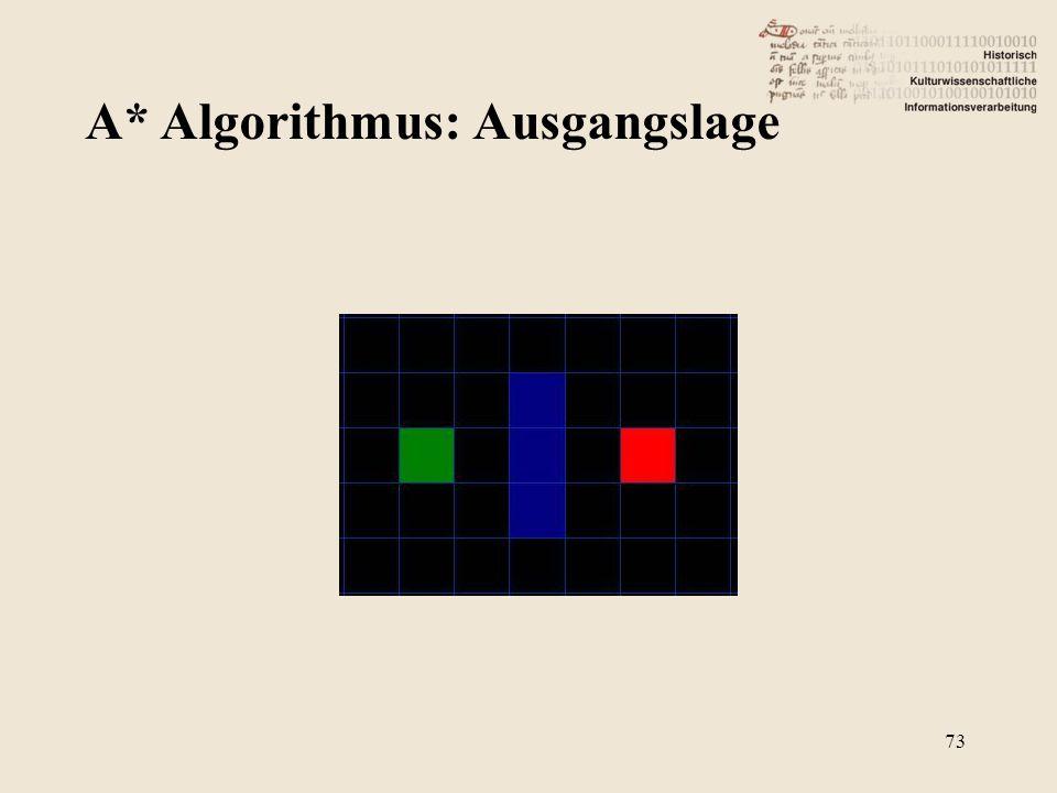 A* Algorithmus: Ausgangslage 73
