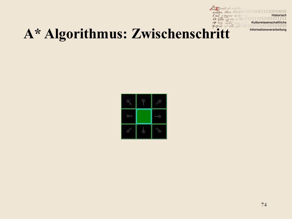 A* Algorithmus: Zwischenschritt 74