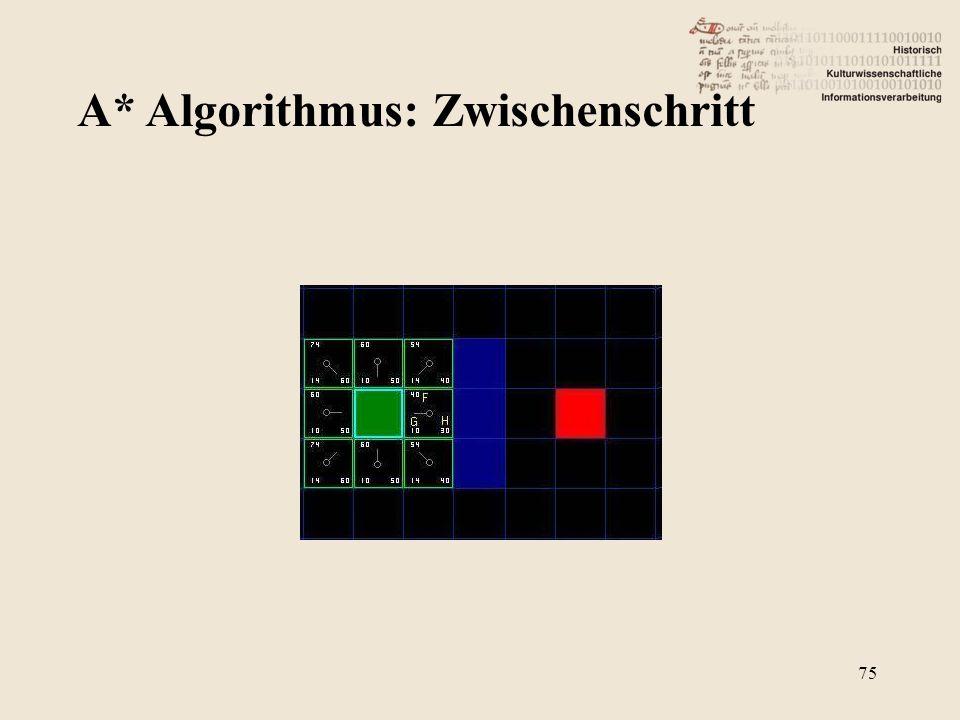 A* Algorithmus: Zwischenschritt 75