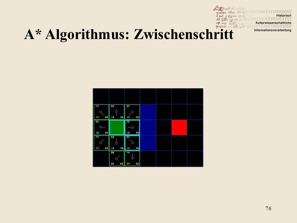 A* Algorithmus: Zwischenschritt 76