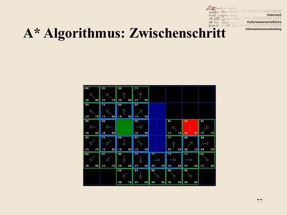 A* Algorithmus: Zwischenschritt 77