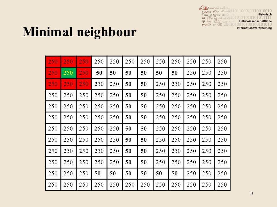 Minimal neighbour 250 50 250 50 250 50 250 50 250 50 250 50 250 50 250 50 250 50 250 50 250 10