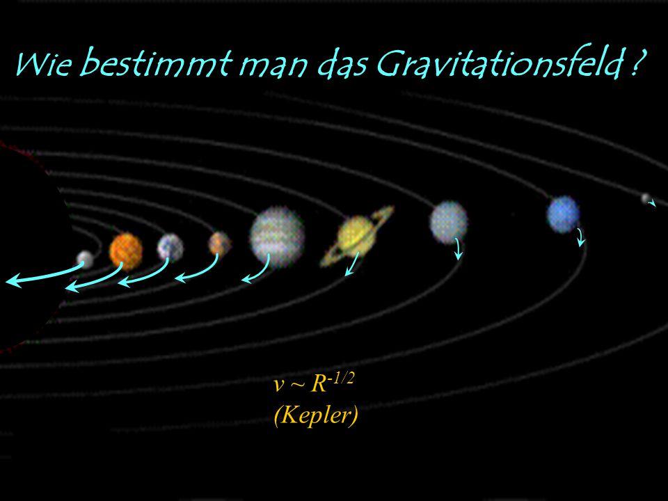 v ~ R -1/2 (Kepler) Wie bestimmt man das Gravitationsfeld