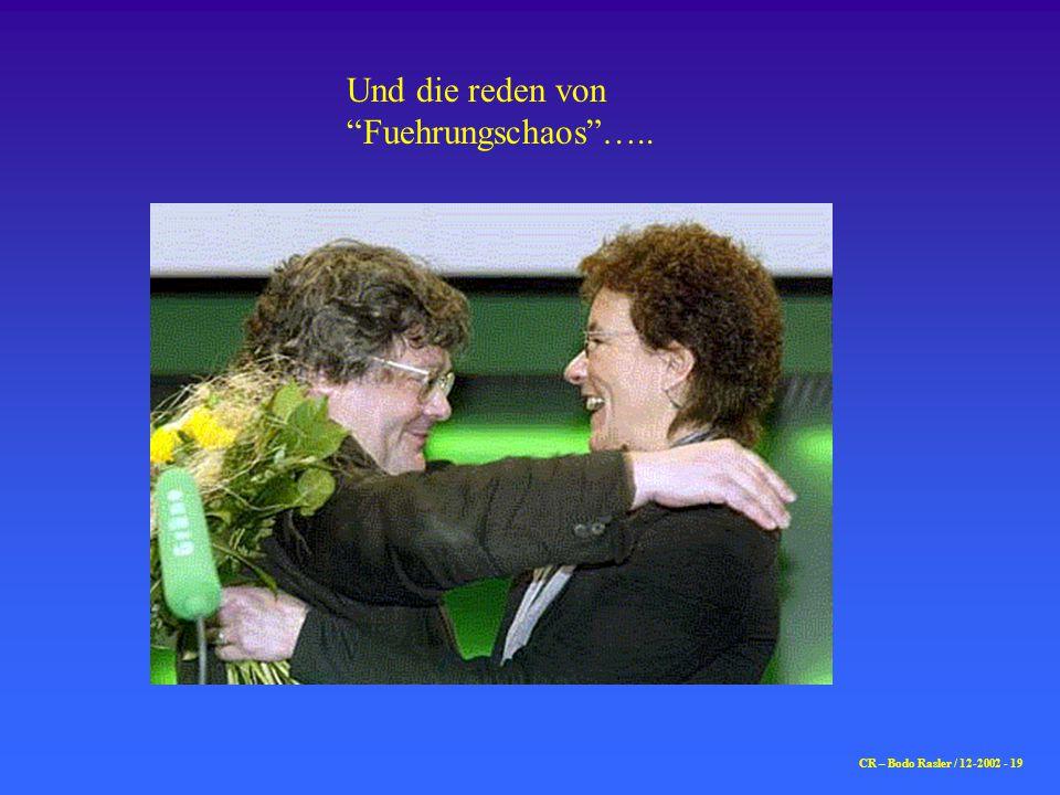 CR – Bodo Rasler / 12-2002 - 19 Und die reden von Fuehrungschaos …..