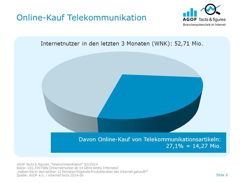 """Online-Kauf Telekommunikation AGOF facts & figures """"Telekommunikation Q3/2014 Basis: 101.330 Fälle (Internetnutzer ab 14 Jahre letzte 3 Monate) """"Haben Sie in den letzten 12 Monaten folgende Produkte über das Internet gekauft? Quelle: AGOF e.V."""
