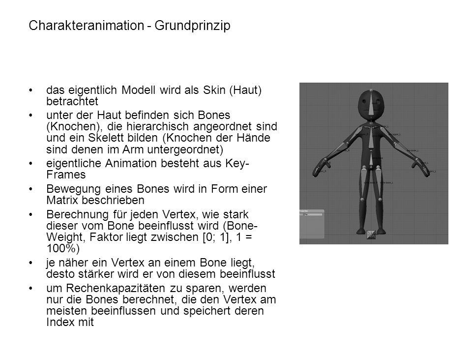 Charakteranimation - Grundprinzip das eigentlich Modell wird als Skin (Haut) betrachtet unter der Haut befinden sich Bones (Knochen), die hierarchisch angeordnet sind und ein Skelett bilden (Knochen der Hände sind denen im Arm untergeordnet) eigentliche Animation besteht aus Key- Frames Bewegung eines Bones wird in Form einer Matrix beschrieben Berechnung für jeden Vertex, wie stark dieser vom Bone beeinflusst wird (Bone- Weight, Faktor liegt zwischen [0; 1], 1 = 100%) je näher ein Vertex an einem Bone liegt, desto stärker wird er von diesem beeinflusst um Rechenkapazitäten zu sparen, werden nur die Bones berechnet, die den Vertex am meisten beeinflussen und speichert deren Index mit