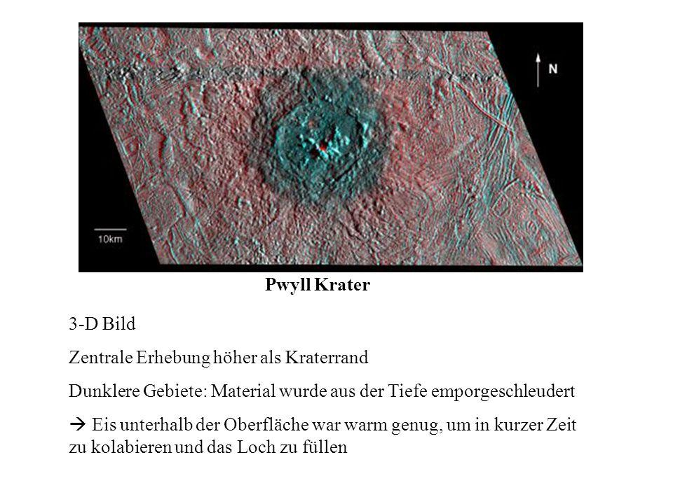 3-D Bild Zentrale Erhebung höher als Kraterrand Dunklere Gebiete: Material wurde aus der Tiefe emporgeschleudert  Eis unterhalb der Oberfläche war warm genug, um in kurzer Zeit zu kolabieren und das Loch zu füllen Pwyll Krater