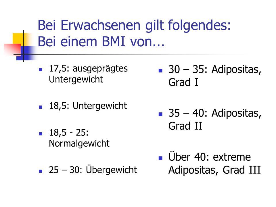 Bei Erwachsenen gilt folgendes: Bei einem BMI von... 17,5: ausgeprägtes Untergewicht 18,5: Untergewicht 18,5 - 25: Normalgewicht 25 – 30: Übergewicht