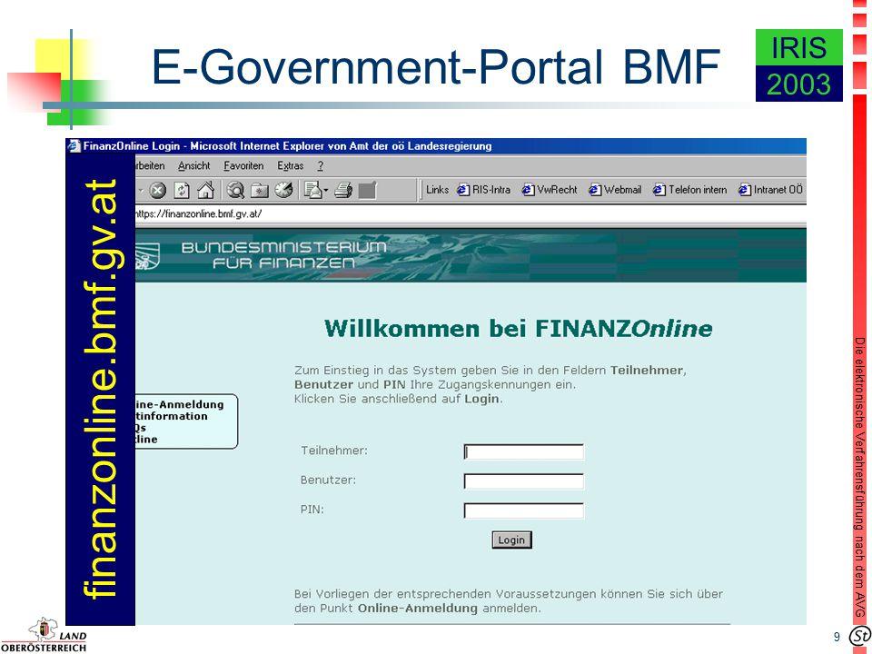 9 Die elektronische Verfahrensführung nach dem AVG IRIS 2003 E-Government-Portal BMF finanzonline.bmf.gv.at