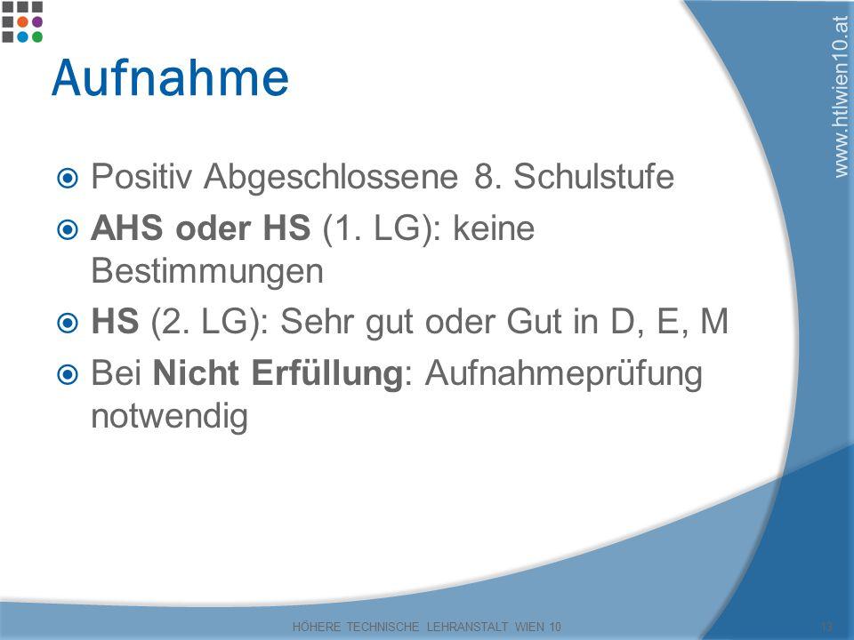 www.htlwien10.at Aufnahme  Positiv Abgeschlossene 8.