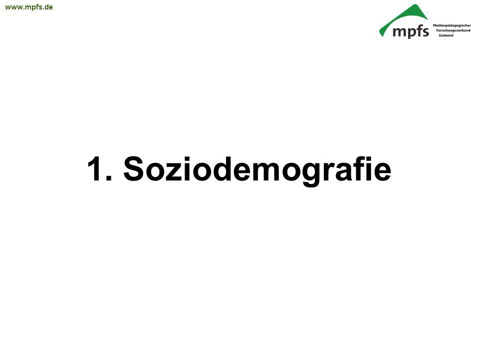 www.mpfs.de 1. Soziodemografie