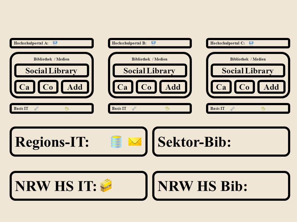 Bibliothek / Medien Social Library Regions-IT: Hochschulportal A:Hochschulportal B:Hochschulportal C: Basis IT NRW HS IT: Co Add Sektor-Bib: NRW HS Bib: Bibliothek / Medien Social Library Ca CoAdd Wissensportal NRW: