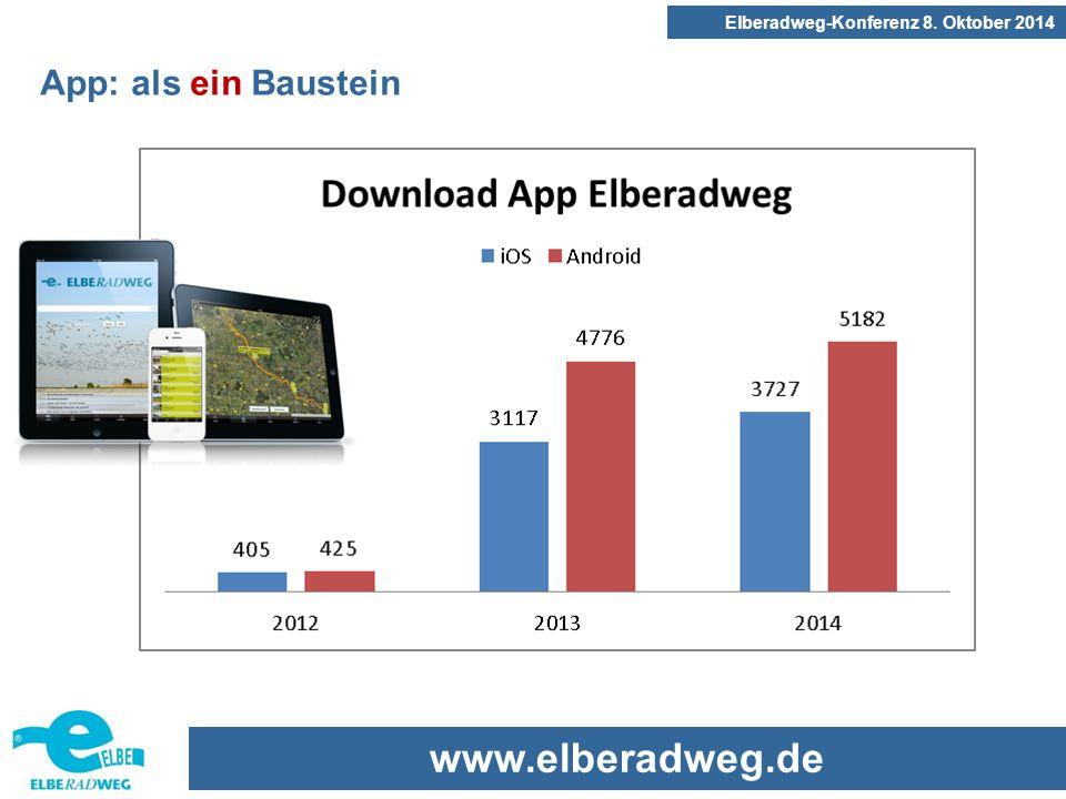 www.elberadweg.de Elberadweg-Konferenz 8. Oktober 2014 App: als ein Baustein