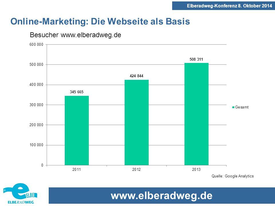 www.elberadweg.de Elberadweg-Konferenz 8.