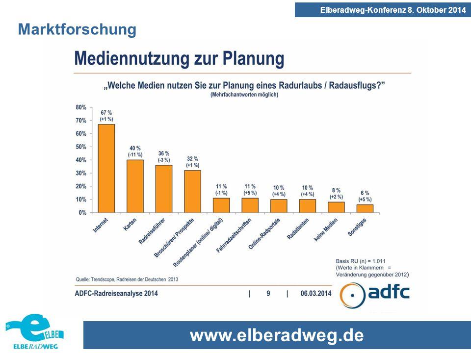 www.elberadweg.de Elberadweg-Konferenz 8. Oktober 2014 Marktforschung