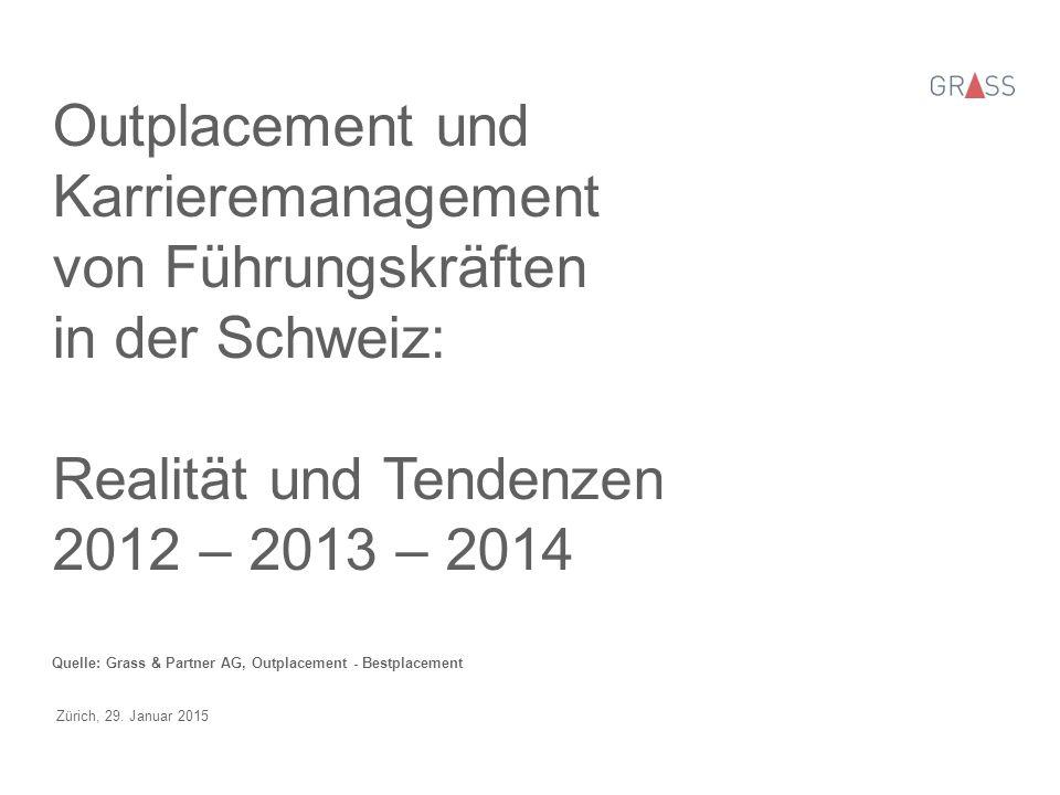 Outplacement und Karrieremanagement von Führungskräften in der Schweiz: Realität und Tendenzen 2012 – 2013 – 2014 Quelle: Grass & Partner AG, Outplacement - Bestplacement Zürich, 29.