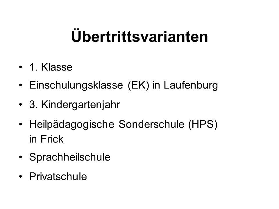 Übertrittsvarianten 1. Klasse Einschulungsklasse (EK) in Laufenburg 3. Kindergartenjahr Heilpädagogische Sonderschule (HPS) in Frick Sprachheilschule
