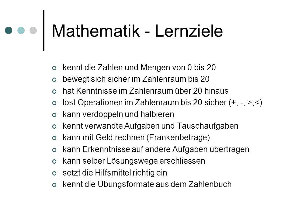Mathematik - Lernziele kennt die Zahlen und Mengen von 0 bis 20 bewegt sich sicher im Zahlenraum bis 20 hat Kenntnisse im Zahlenraum über 20 hinaus lö