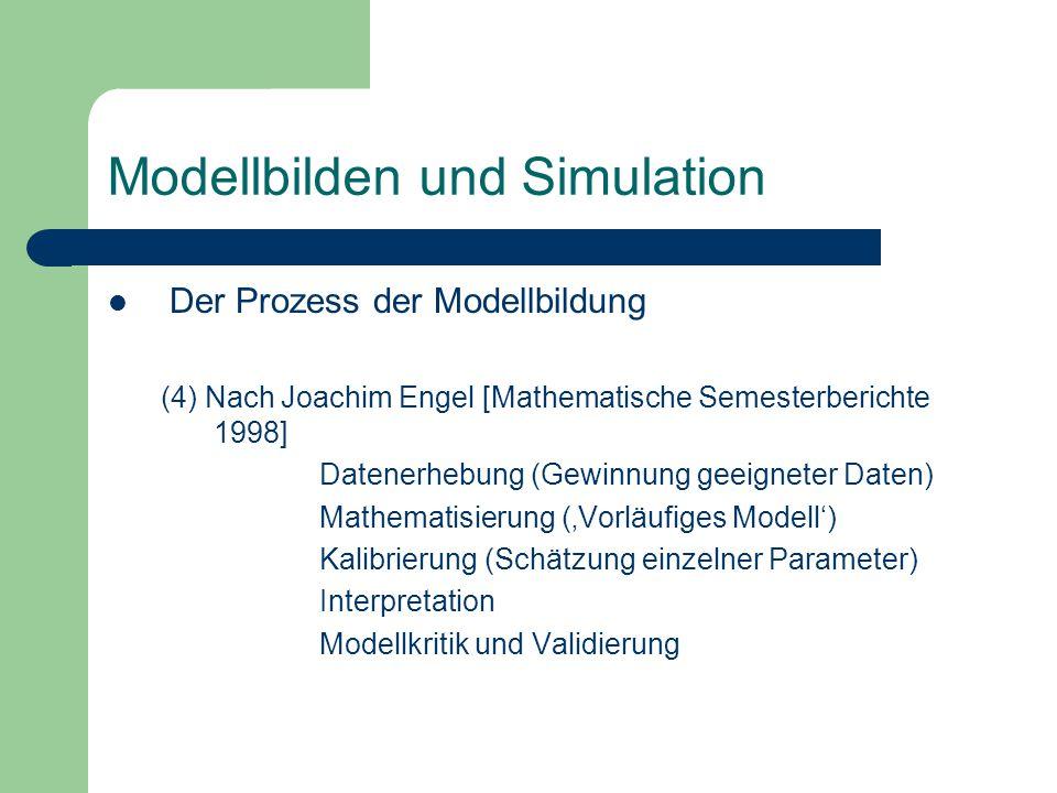 Der Prozess der Modellbildung (4) Nach Joachim Engel [Mathematische Semesterberichte 1998] Datenerhebung (Gewinnung geeigneter Daten) Mathematisierung