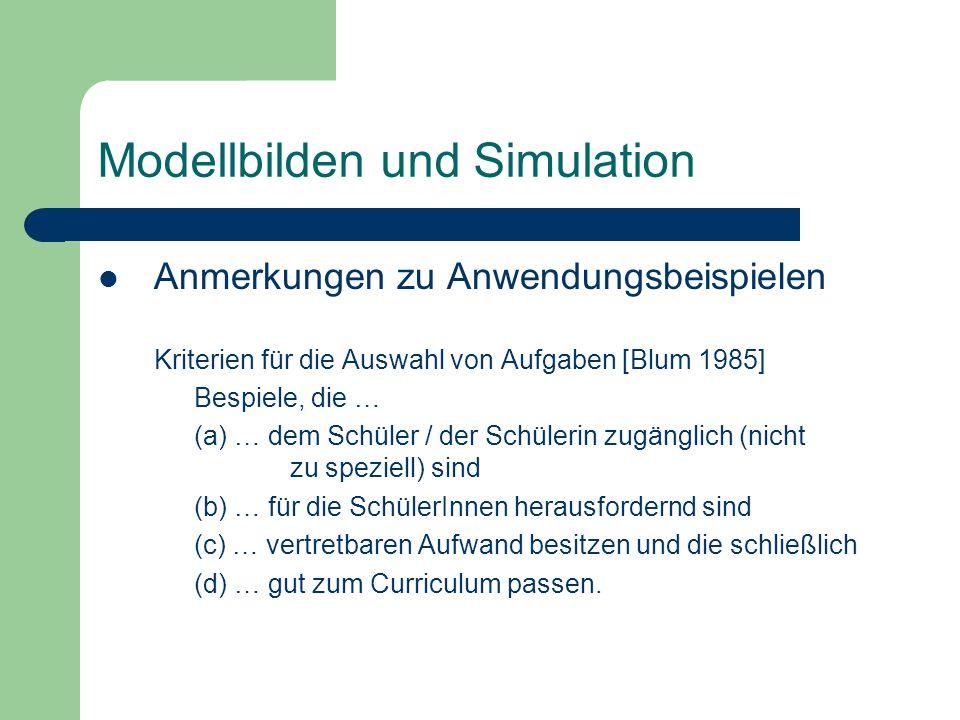 Anmerkungen zu Anwendungsbeispielen Kriterien für die Auswahl von Aufgaben [Blum 1985] Bespiele, die … (a) … dem Schüler / der Schülerin zugänglich (n