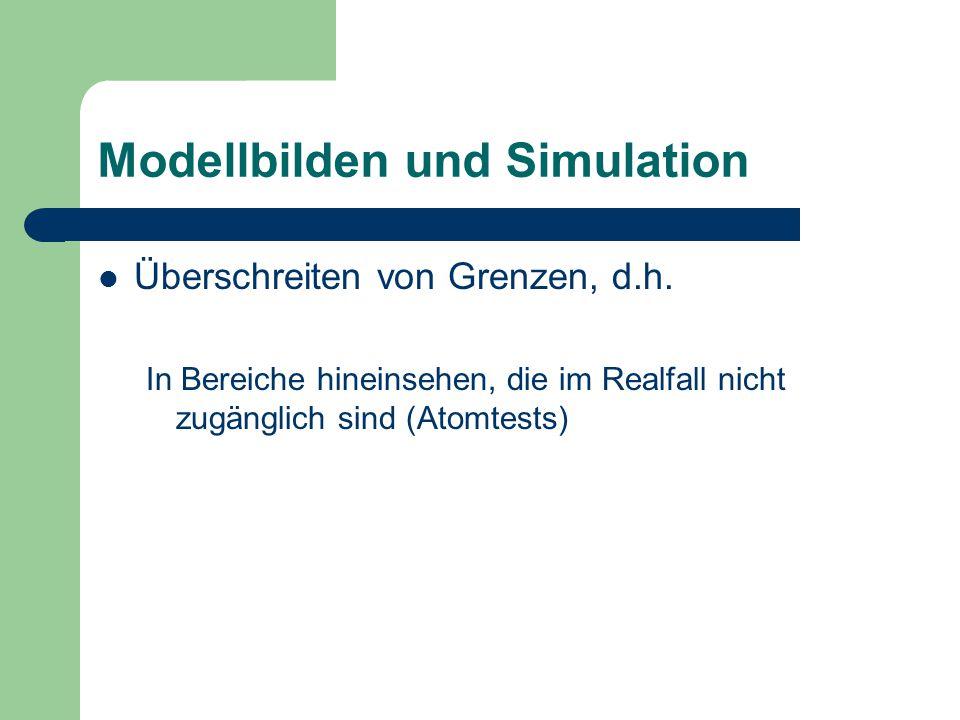 Überschreiten von Grenzen, d.h. In Bereiche hineinsehen, die im Realfall nicht zugänglich sind (Atomtests) Modellbilden und Simulation