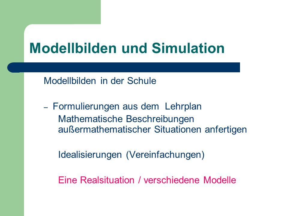 Modellbilden in der Schule – Formulierungen aus dem Lehrplan Mathematische Beschreibungen außermathematischer Situationen anfertigen Idealisierungen (