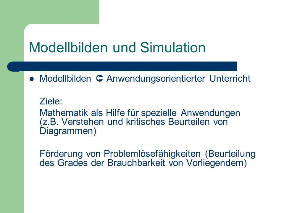 Modellbilden  Anwendungsorientierter Unterricht Ziele: Mathematik als Hilfe für spezielle Anwendungen (z.B. Verstehen und kritisches Beurteilen von D