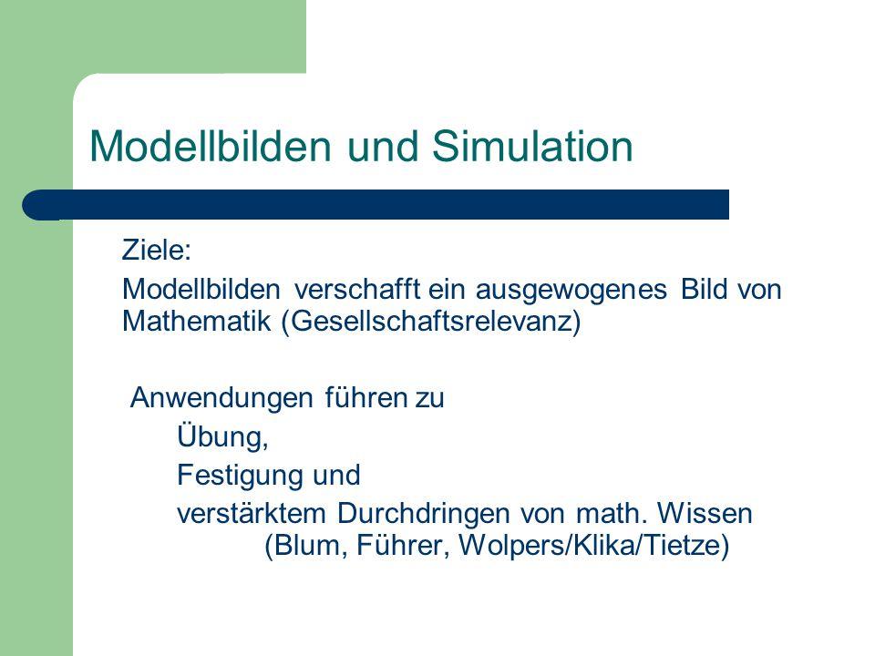 Ziele: Modellbilden verschafft ein ausgewogenes Bild von Mathematik (Gesellschaftsrelevanz) Anwendungen führen zu Übung, Festigung und verstärktem Dur