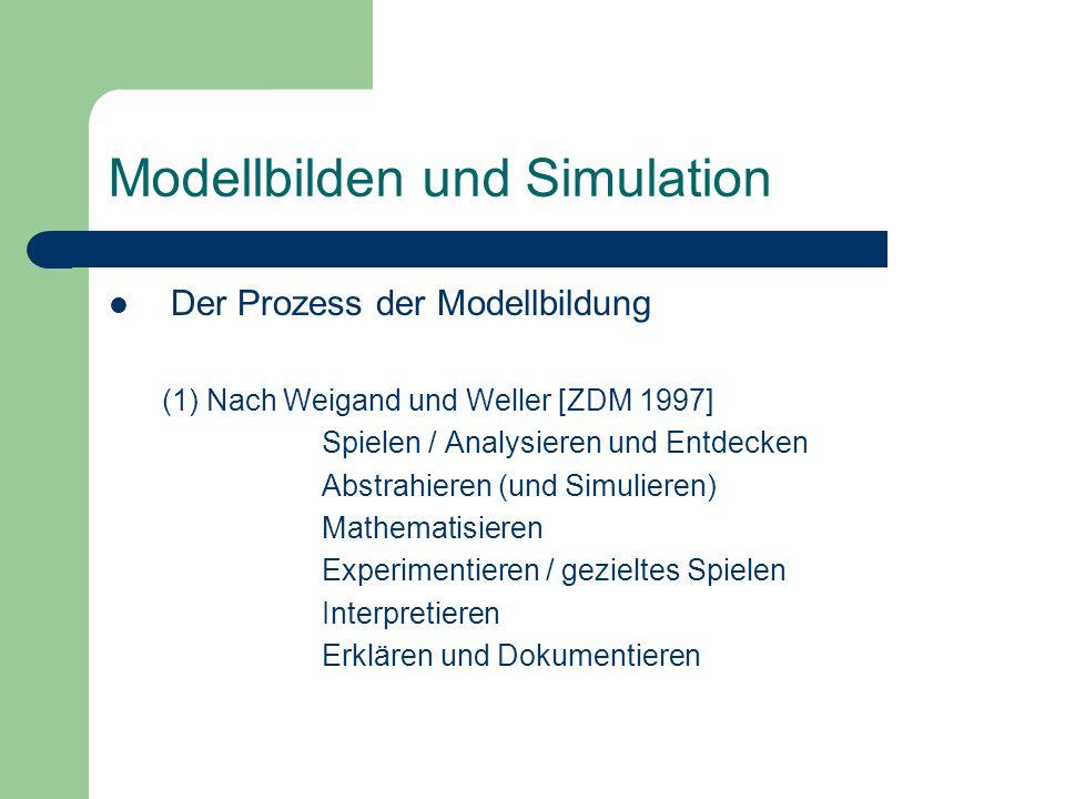 Der Prozess der Modellbildung (1) Nach Weigand und Weller [ZDM 1997] Spielen / Analysieren und Entdecken Abstrahieren (und Simulieren) Mathematisieren