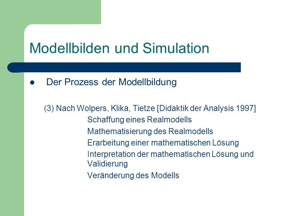 Der Prozess der Modellbildung (3) Nach Wolpers, Klika, Tietze [Didaktik der Analysis 1997] Schaffung eines Realmodells Mathematisierung des Realmodell